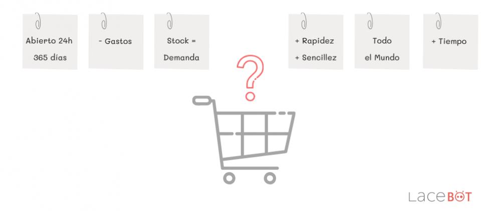 6 ventajas de una tienda online. Notas y carro de compra. Imagen creada por Lacebot.