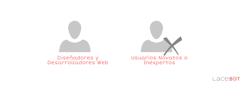Genesis framework un theme para usuarios avanzados. Imagen creada por Lacebot.
