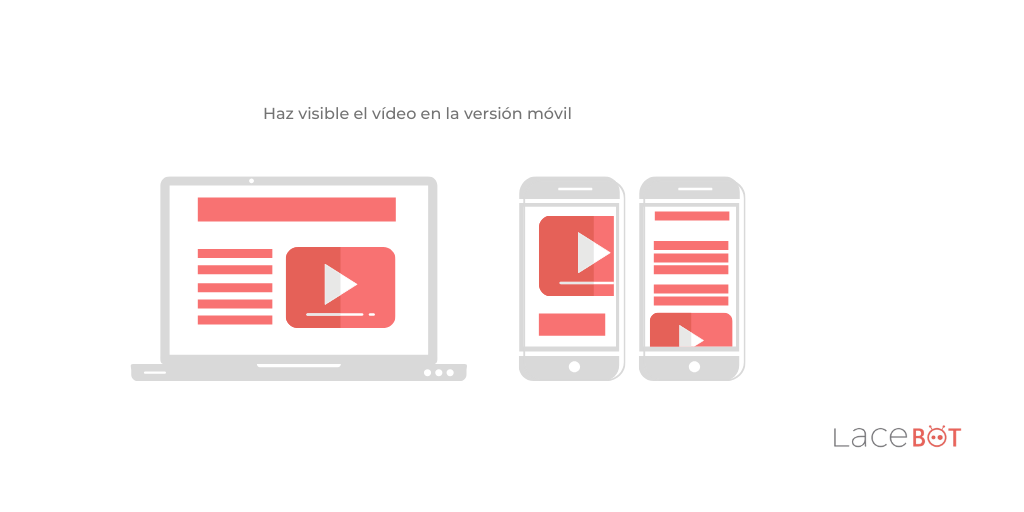 Indexación mobile first. Vídeo visible en la versión móvil