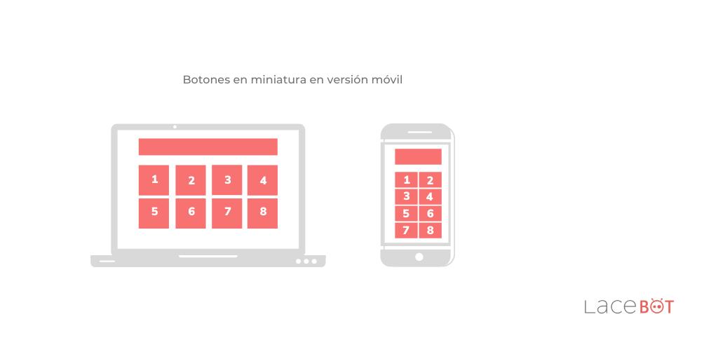 Indexación mobile first. Imágenes en miniatura presentadas en móvil.