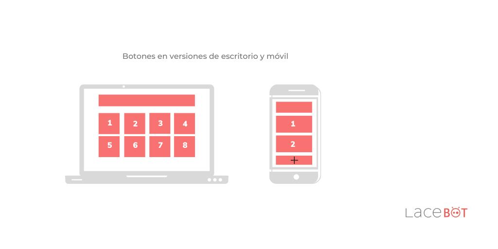 Indexación mobile first. Imágenes en diferido para versión móvil.