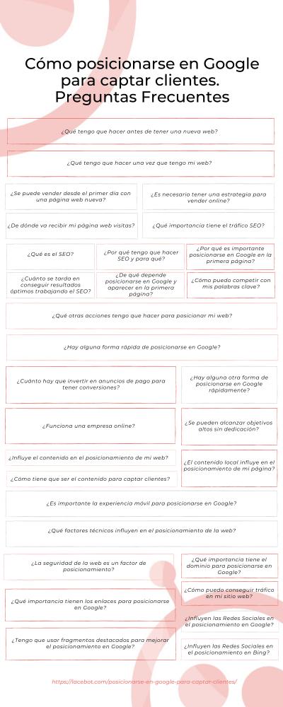 Posicionarse en Google para captar clientes   Elaborada para Marketing digital en Mallorca por Lacebot